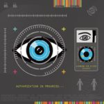 Password-Based Security is 'Untenable': EyeVerify