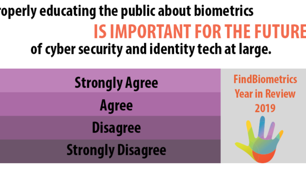 Year in Review: 98% Support Educating the Public on Biometrics